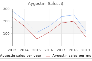 order aygestin with paypal