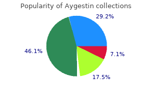 purchase 5 mg aygestin with visa