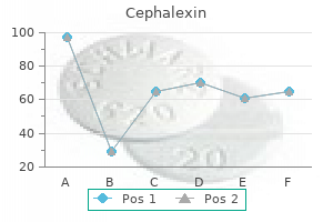 250mg cephalexin with amex