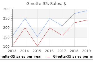 buy ginette-35 without a prescription