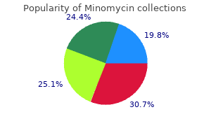 buy minomycin 100 mg on line