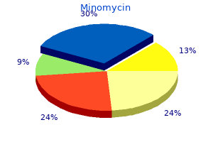 cheap minomycin 100 mg