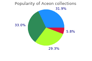 buy discount aceon 2mg on line