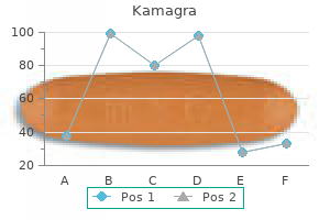 buy kamagra 50 mg overnight delivery