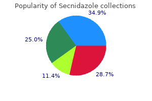 buy secnidazole from india
