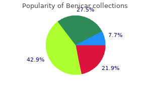 benicar 20 mg fast delivery