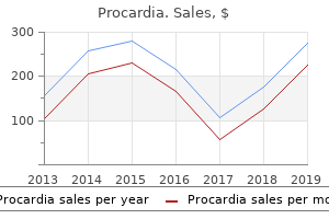purchase procardia in united states online