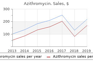 order azithromycin master card