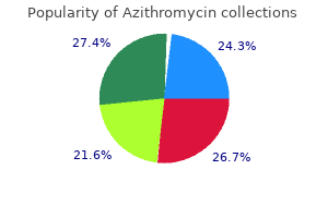 buy genuine azithromycin on line