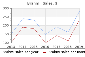 purchase brahmi overnight delivery