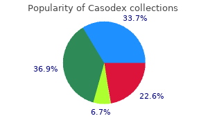 generic 50 mg casodex fast delivery