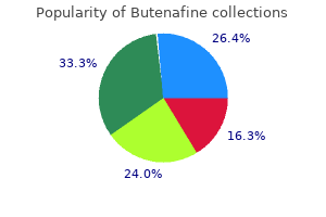 discount butenafine 15mg with visa