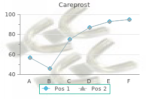 buy careprost with amex