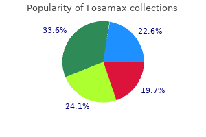fosamax 35mg with amex