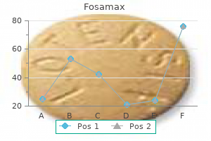 buy fosamax 70mg lowest price