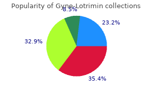 generic gyne-lotrimin 100 mg on-line