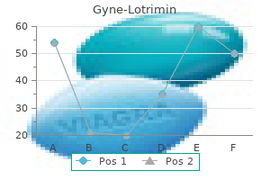 order gyne-lotrimin with american express