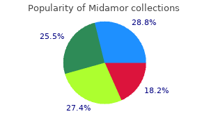 purchase midamor discount