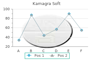 order kamagra soft 100 mg without a prescription