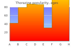 buy thorazine 50mg low cost